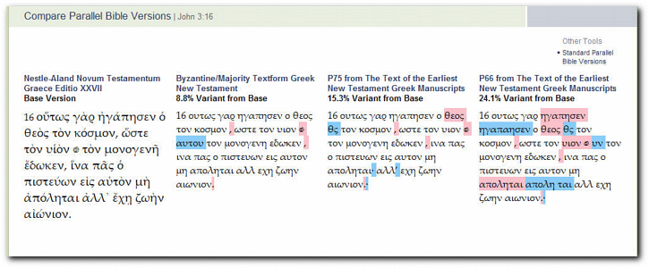 Comparing the Greek New Testament and Original Papyri