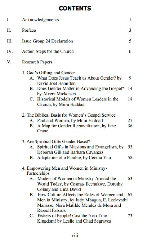 Christians for Biblical Equality Collection (11 vols ) | Bible Study