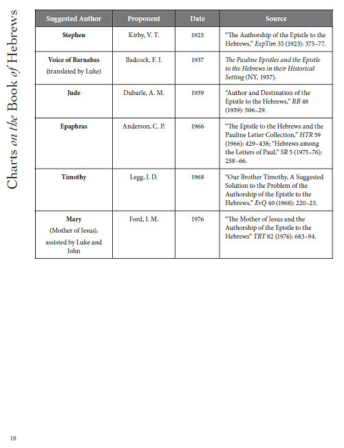 Kregel Charts of the Bible and Theology (5 vols.) - Logos ...