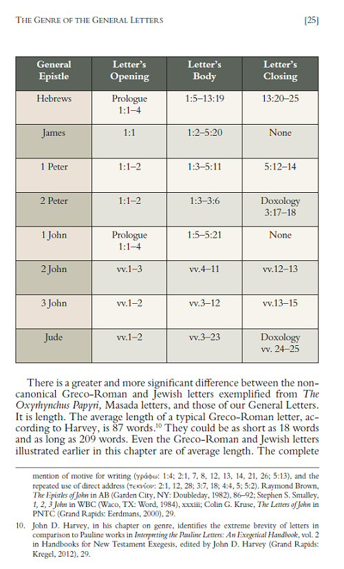 Kregel Handbooks For Old Testament And New Testament