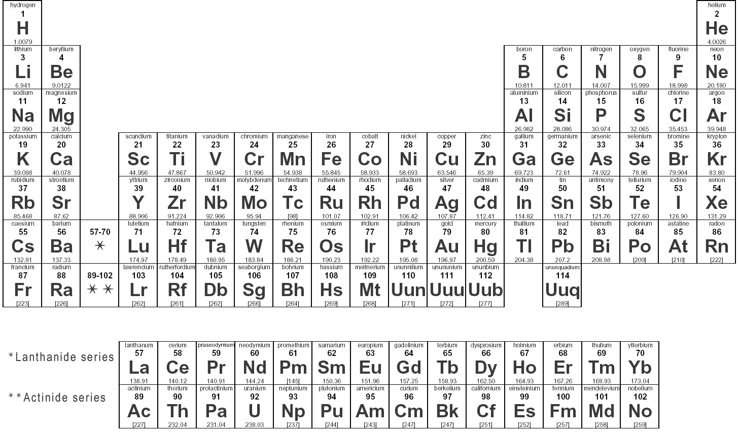 Atoms_and_molec on Basic Periodic Table Printable Of Chemistry