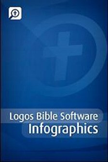 Logos Bible Software Infographics