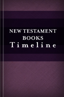 New Testament Books Timeline
