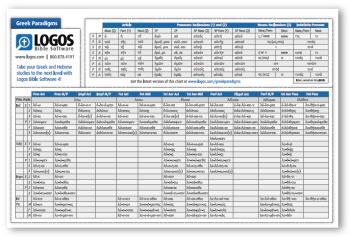 Greek And Hebrew Paradigm Charts Logos Bible Software